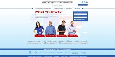 Kmart Jobs